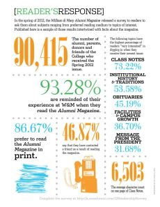 Infographic College of William and Mary Alumni Magazine 2012
